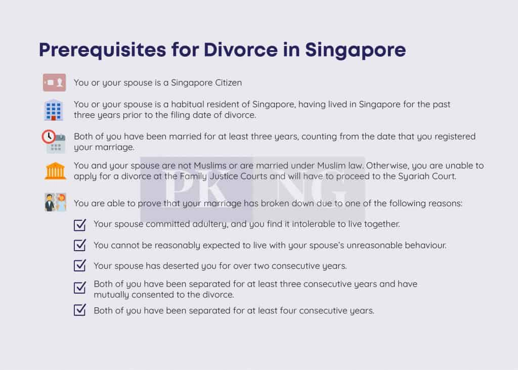 Divorce Procedure: Prerequisites for Divorce in Singapore